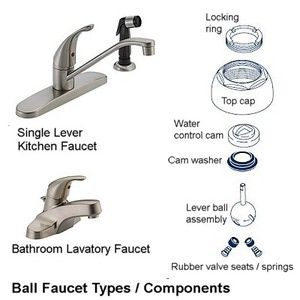 How To Repair A Ball Faucet With Images Faucet Repair Bathroom Faucets Faucet