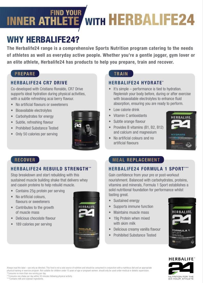 Why To Choose Herbalife 24 In 2020 Herbalife Herbalife 24 Sports Nutrition