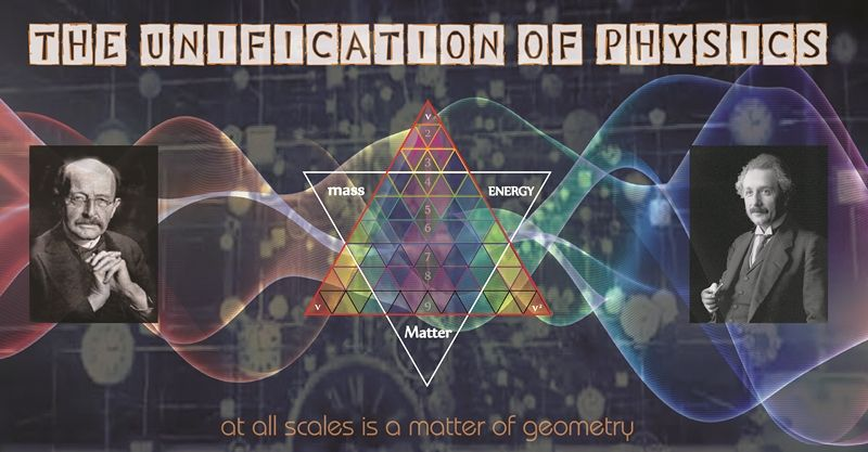 The Unification of Physics...on all scales Theory of