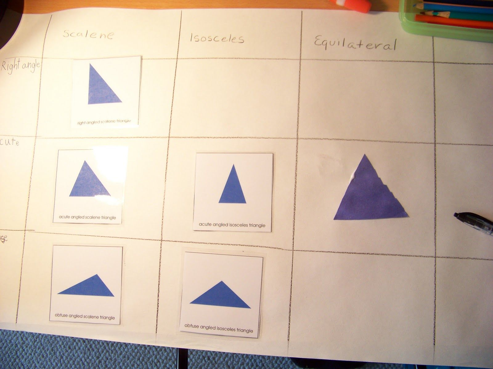 Image Result For Different Types Of Triangles