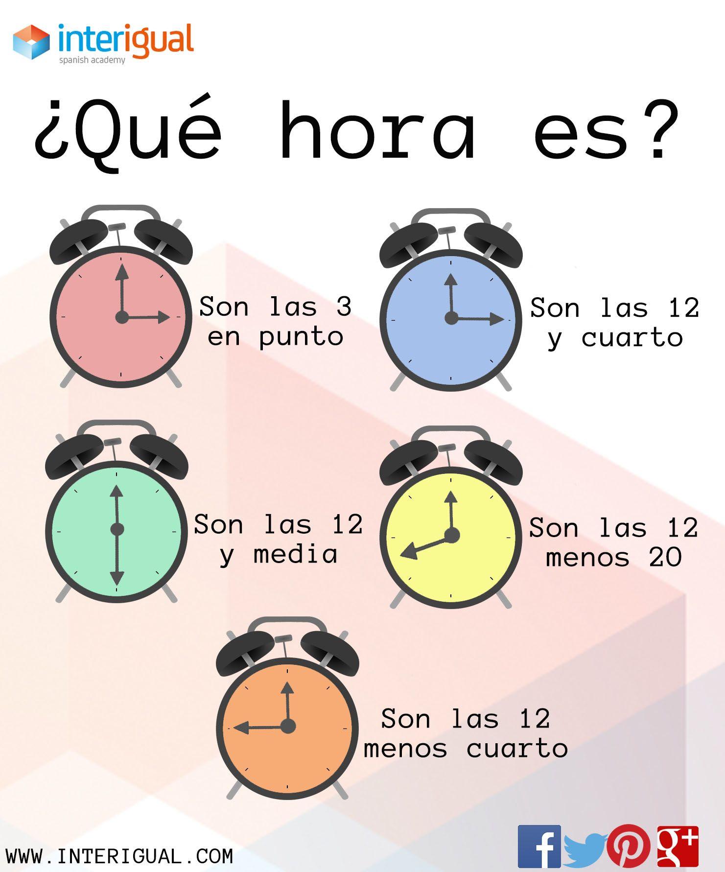 Horas En Espanol What Time Is It