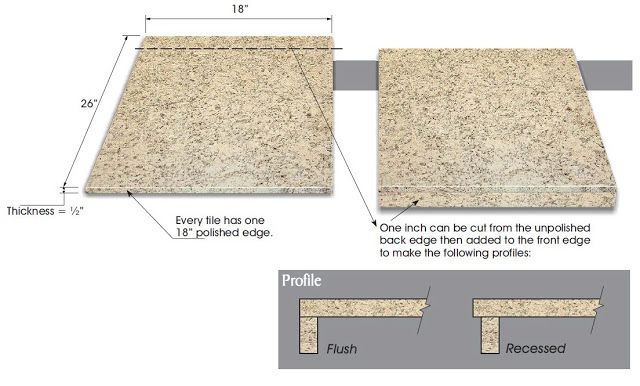 Diy Granite Mini Slabs Undermount Sink They Are Much Less Expensive Than Slabs And Appear Undermount Sink Kitchen Ideas New House Granite Tile Countertops