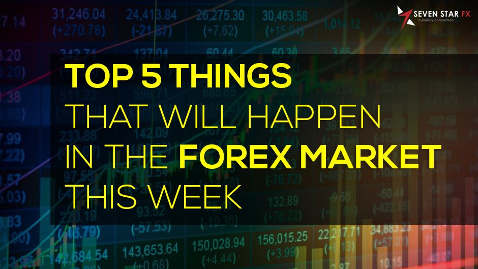 Forex Youshouldknow 2018 5 Things Marketing Tops