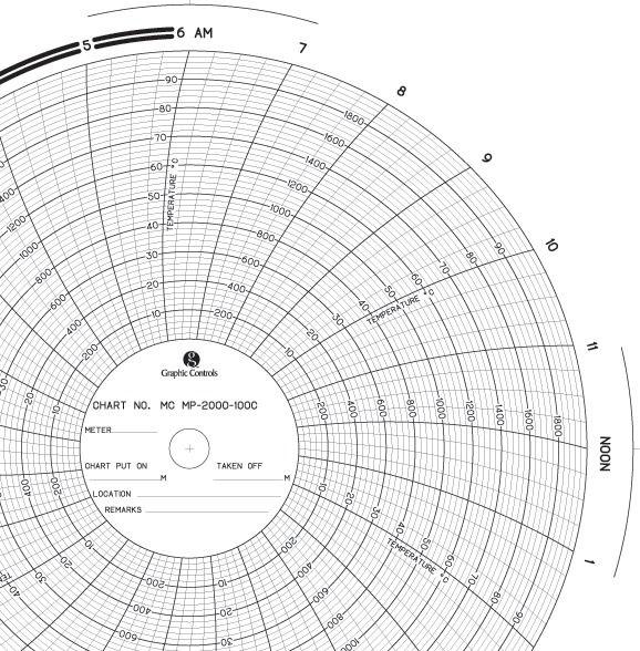 Chart recorder charts itt barton graphic controls pn american meter graphiccontrols also rh pinterest
