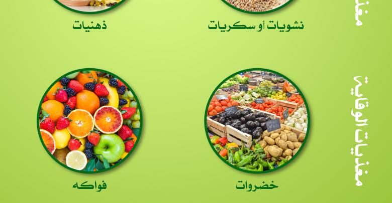 انواع المغذيات Iss