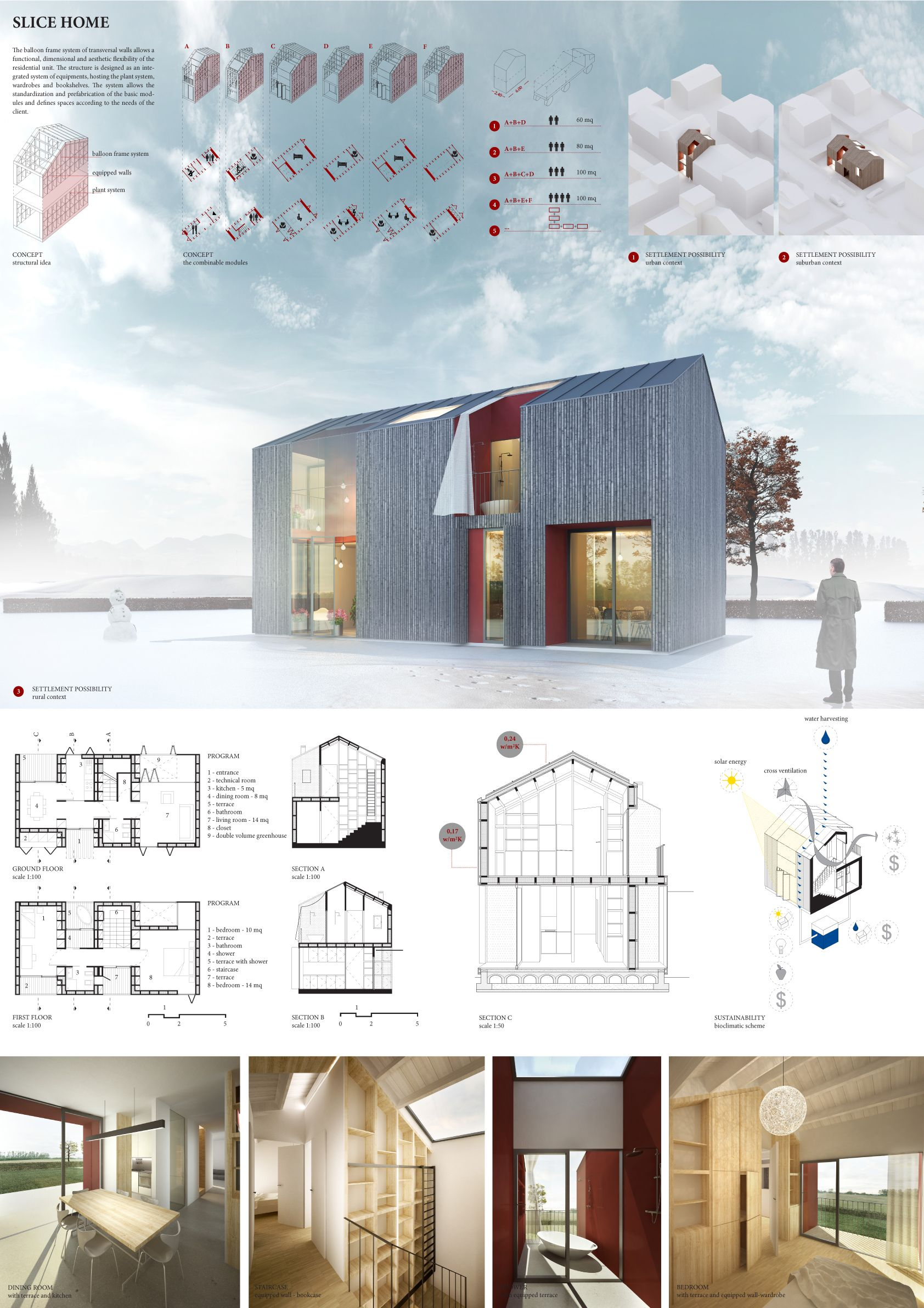3 panel poster board designs - Explore Architecture Panel Architecture Layout And More