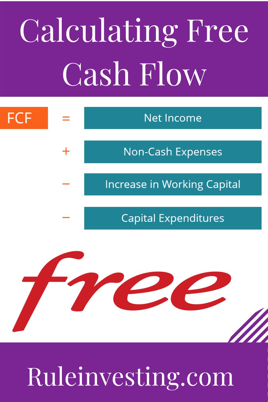Calculating Free Cash Flow in 2020 Cash flow, Free cash