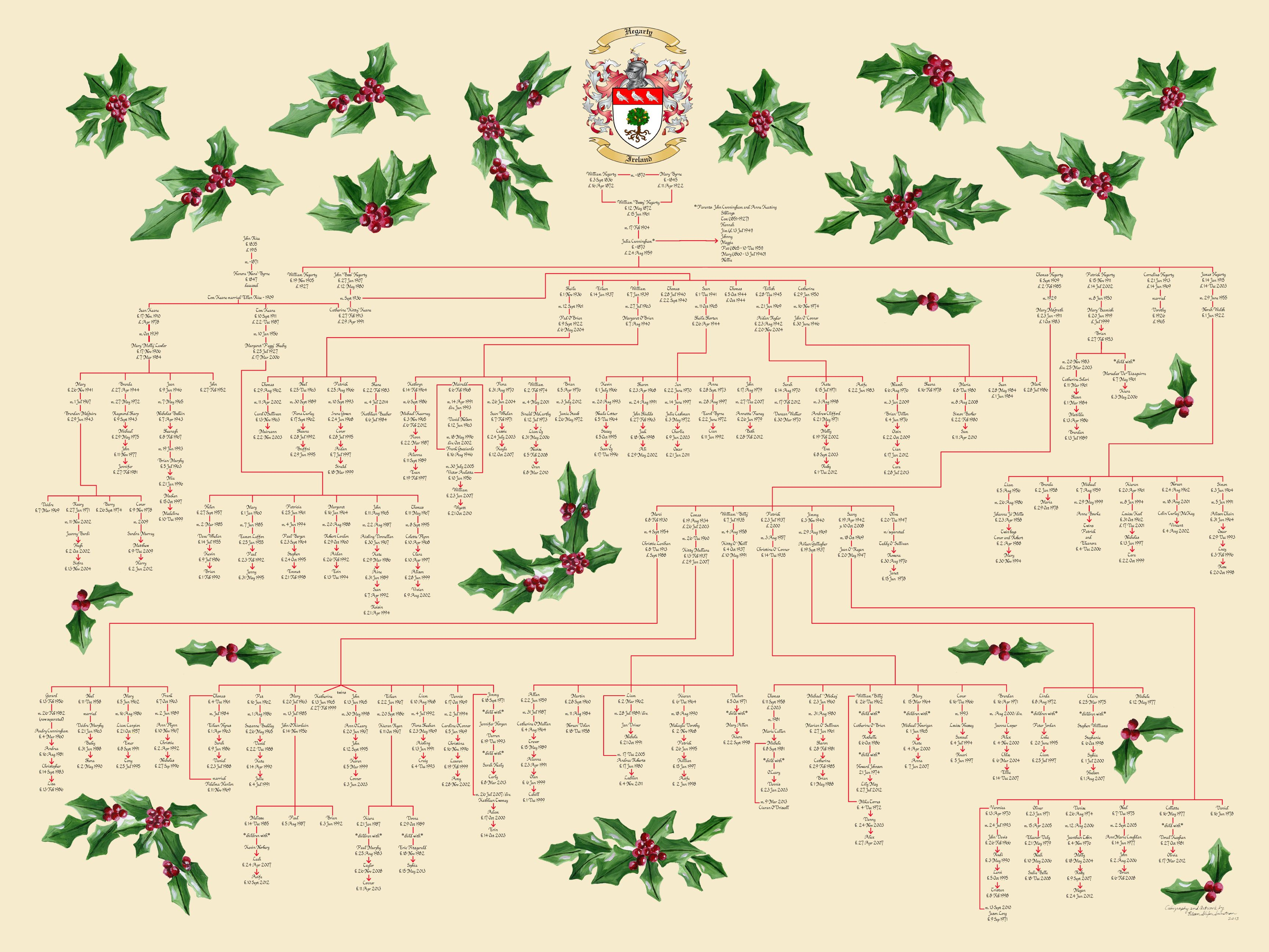 Family Tree Template Templates For Large Families Blank