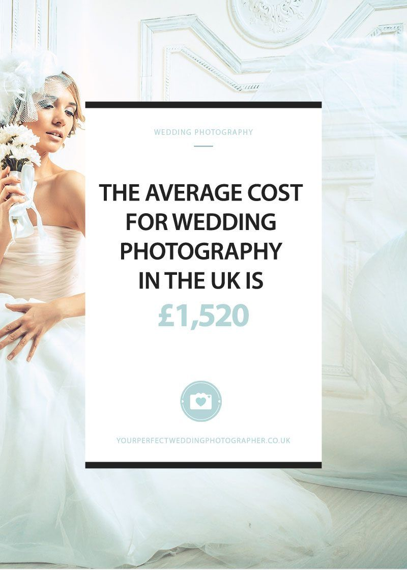 The Average Cost For Wedding Photography In Uk Is 1 520