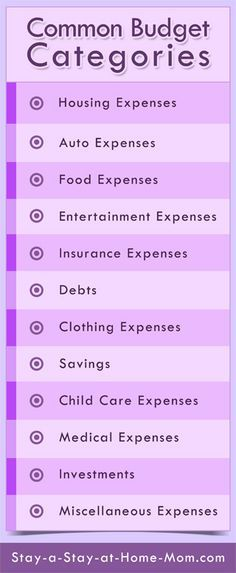sample personal budget