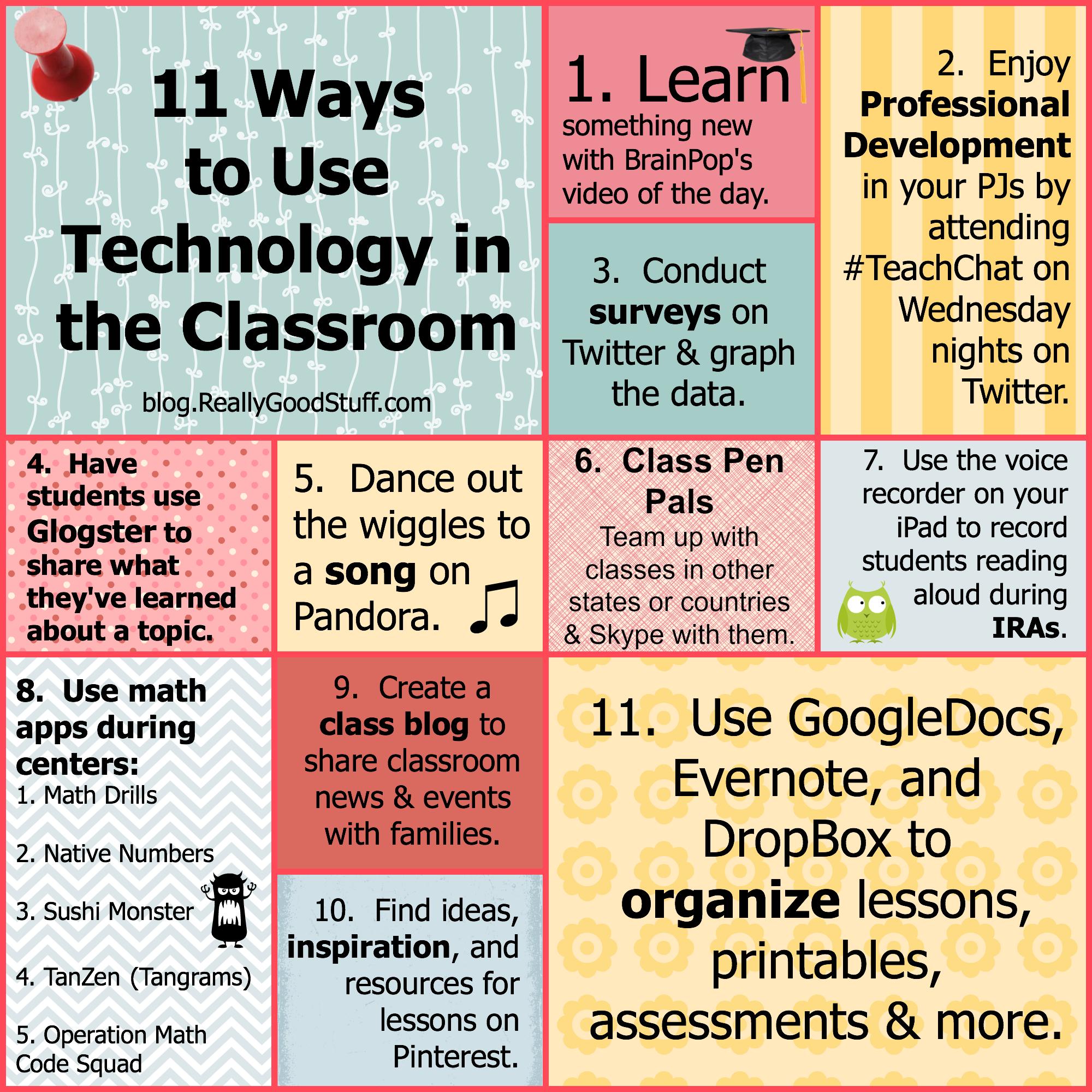 11 modi per utilizzare la tecnologia in classe