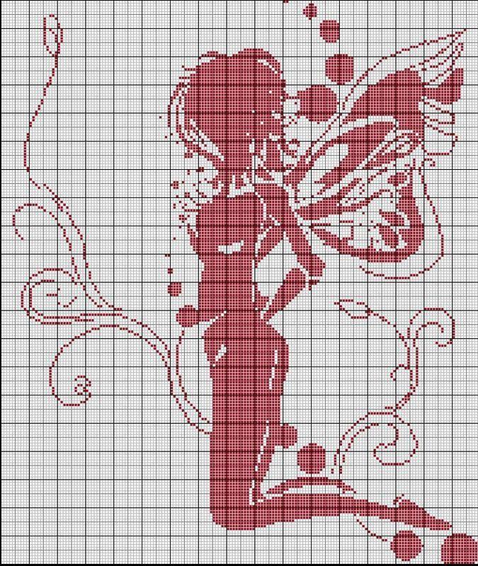Crochet / knit / stitch charts and graphs