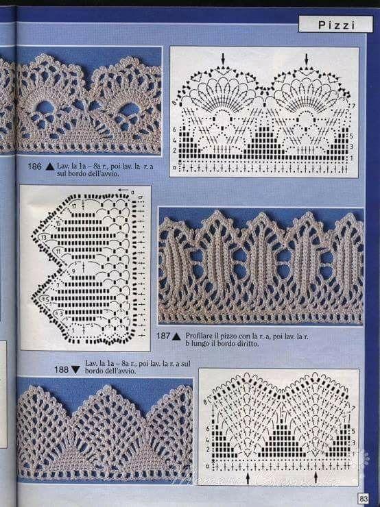 Puntillas ganchillo diagramas pinterest ganchillo - Puntas de ganchillo ...