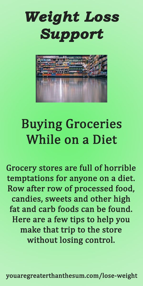 Pin on Weight Loss Blog & Books