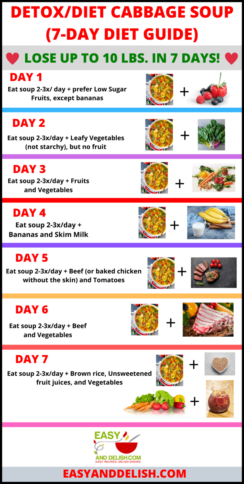 Pin On Diet Easy Keto Meals