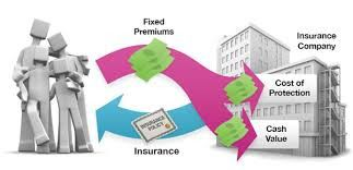MoneyValue: Generational Wealth | Universal life insurance ...