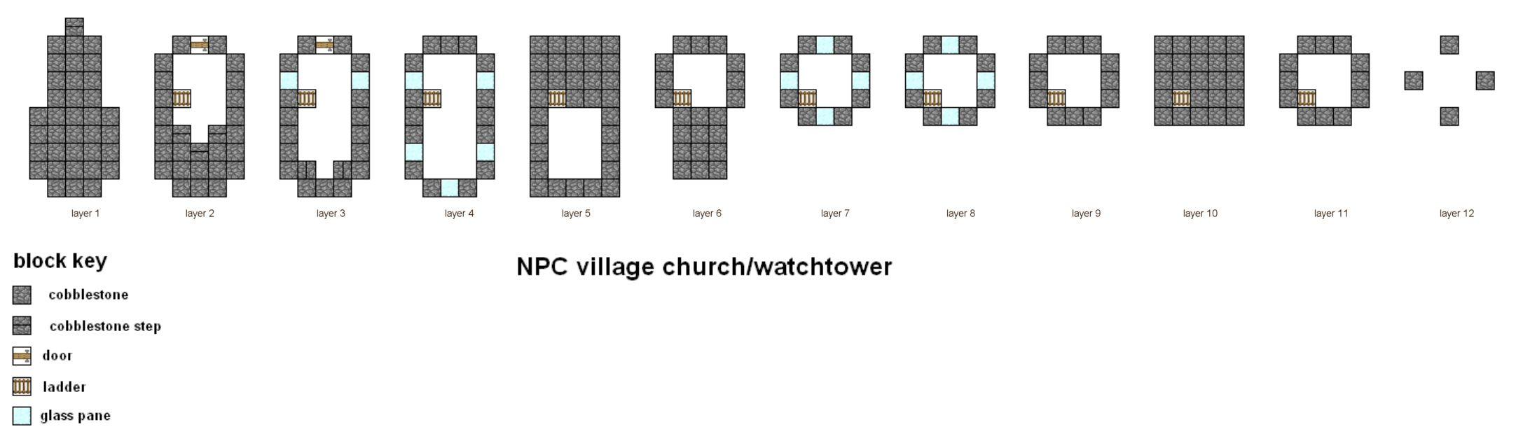 Minecraft Floorplans  1 Npc Church By Falcon01 Deviantart Com On  Deviantart