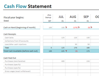 Cash Flow Statement  Finacial Tips    Cash Flow