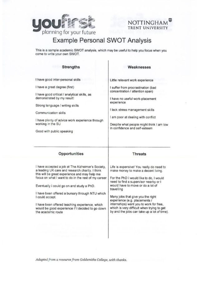 Personal swot analysis example Thoughts Pinterest Swot - examples of resume title