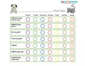 Animal Potty Training Chart  Potty Time