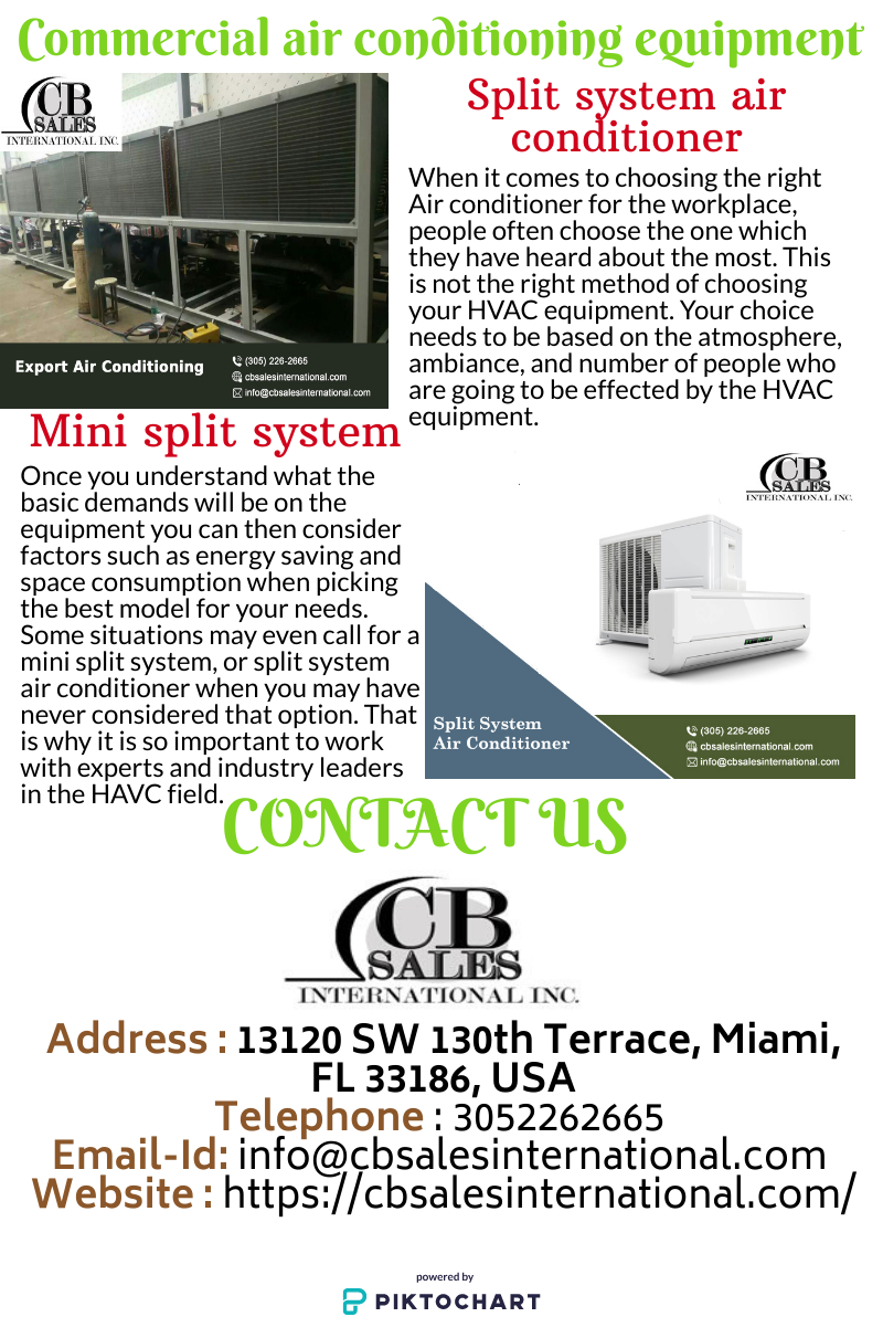Ac parts distributors Commercial air conditioning