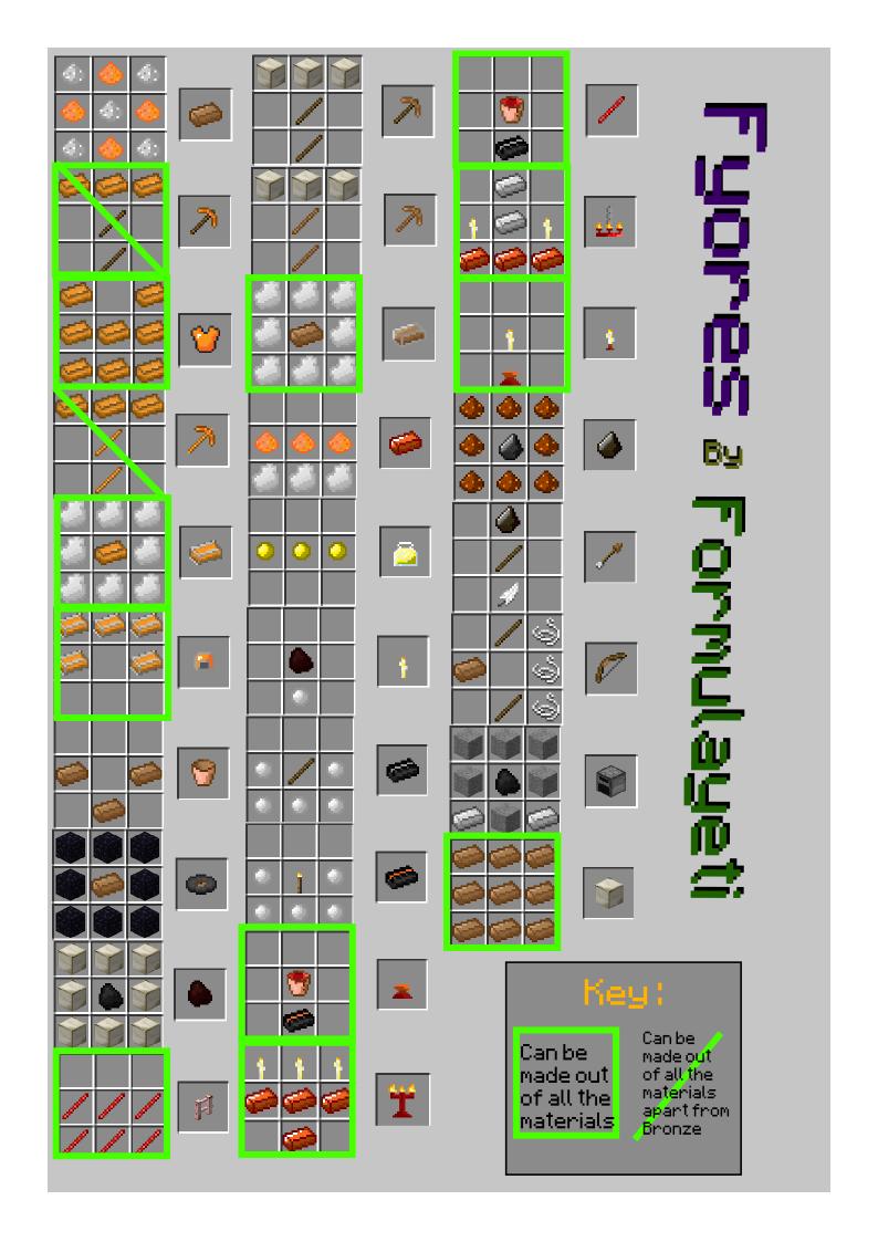 Camra Minecraft Education Edition Recipes