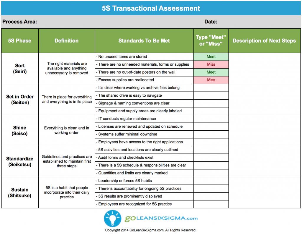 5s Transactional Assessment