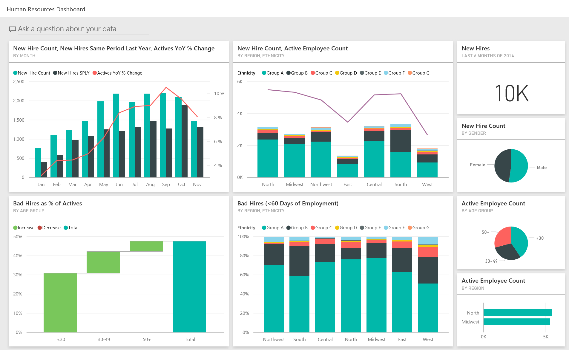 Human Resources Sample For Power Bi Take A Tour  Microsoft Power