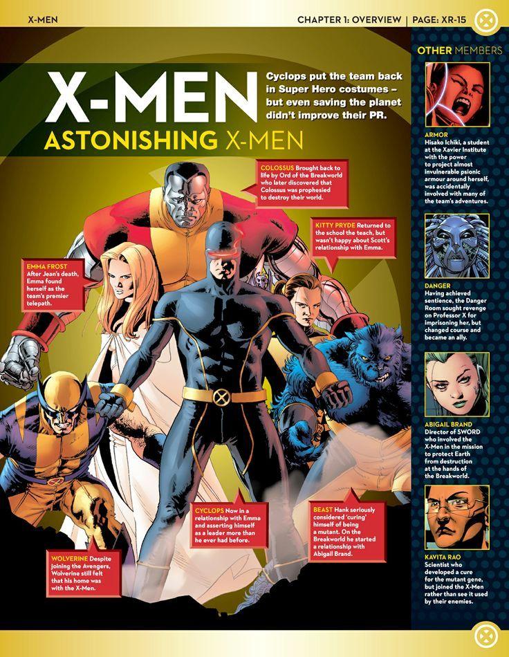 X-men astonishing
