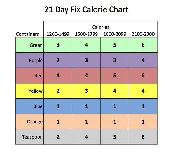 day calorie chart also seatle davidjoel rh