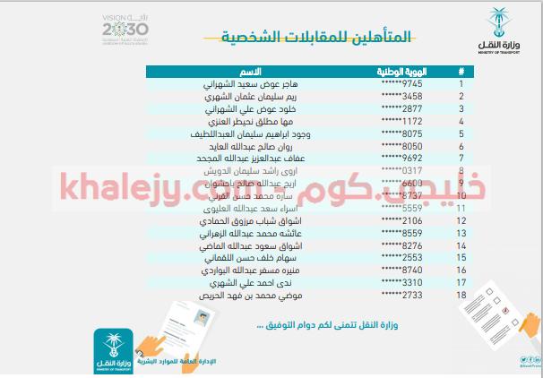 أسماء المقبولين في وظائف وزارة النقل 1442 كشف الاسماء 1 Map