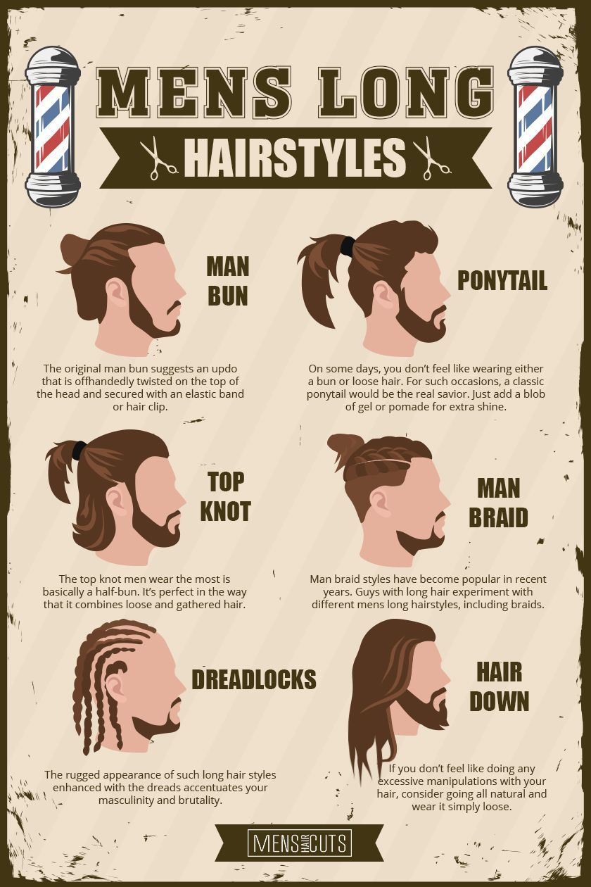 Mens Long Hairstyles Guide The Complete Version Men S Long Hairstyles Long Hair Styles Men Hair And Beard Styles