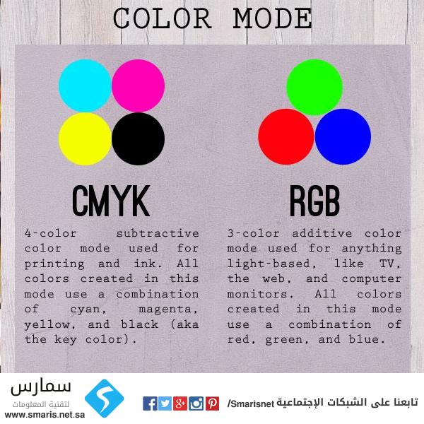 تتكون ألوان الشاشة من ثلاثة ألوان رئيسية هي الأحمر والأخضر والأزرق Rgb و هي اختصار ل Red Green Blue وهي عبارة عن 3 Additive Color Prints School Logos