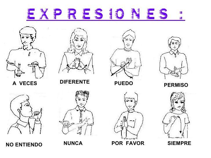Resultado De Imagen Para Lenguaje De Señas Venezolano