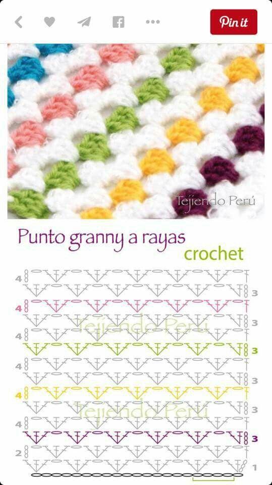 Sacado de la web | Crochet y patrones | Pinterest | Patrones y Puntos