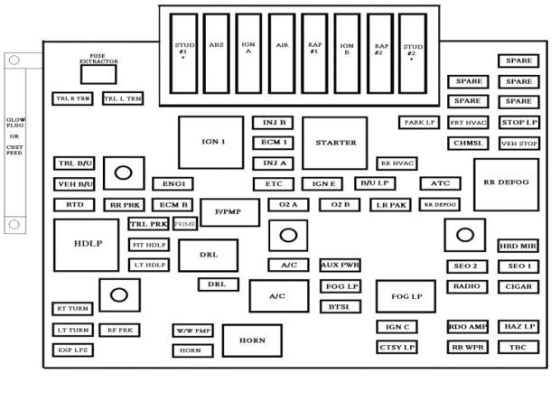 2004 chevy aveo fuse box diagram wiring diagram with trending