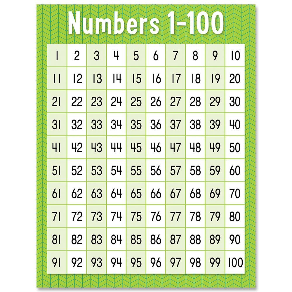 Number Sheet 1 100 To Print With Images 100 Chart Printable