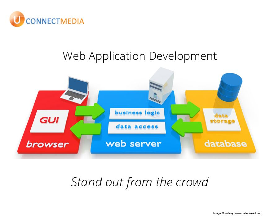 Get the best services from us.. U_Connect_Media Web