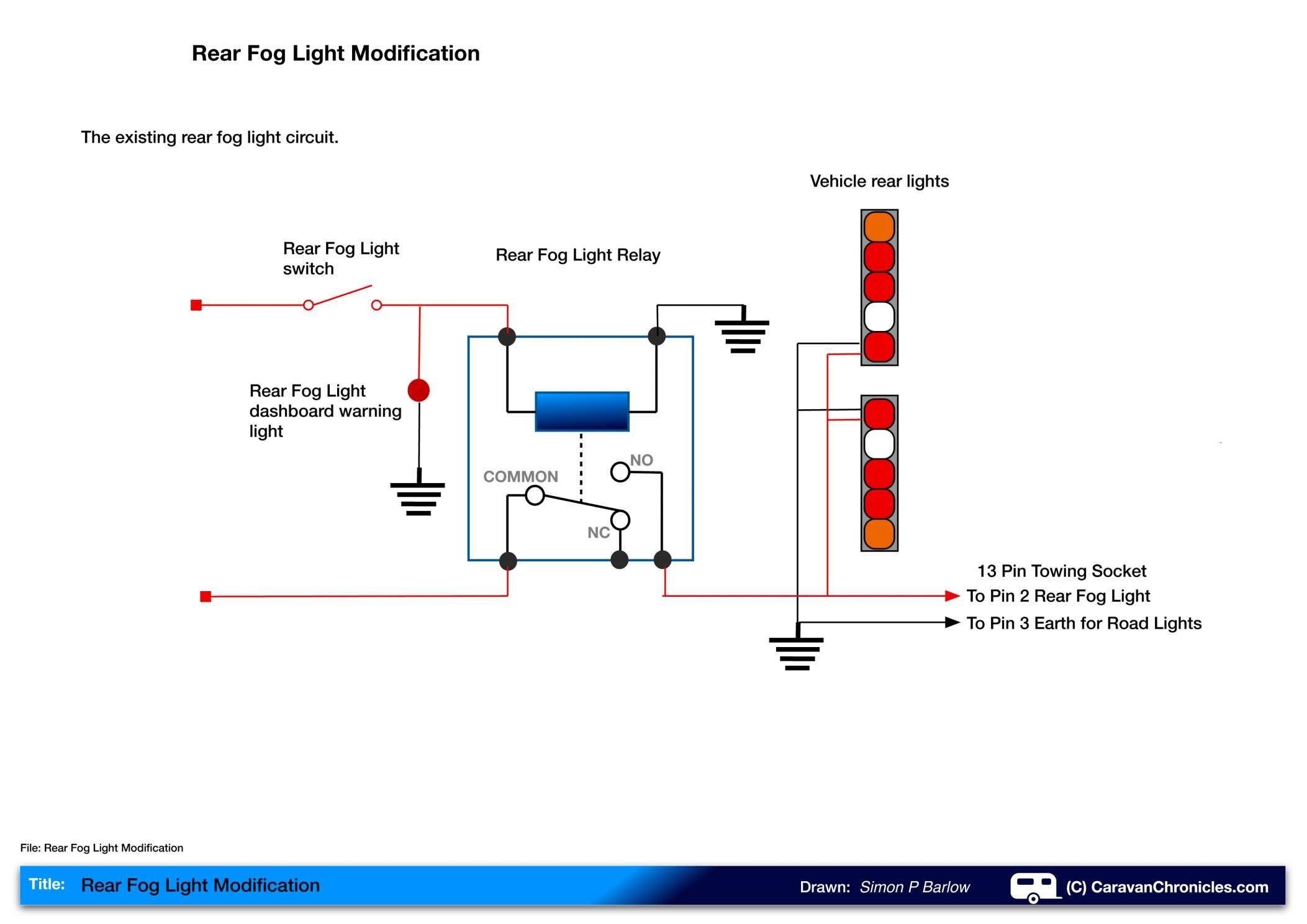 15 Car Fog Light Wiring Diagram Car Diagram Wiringg Net Mobil