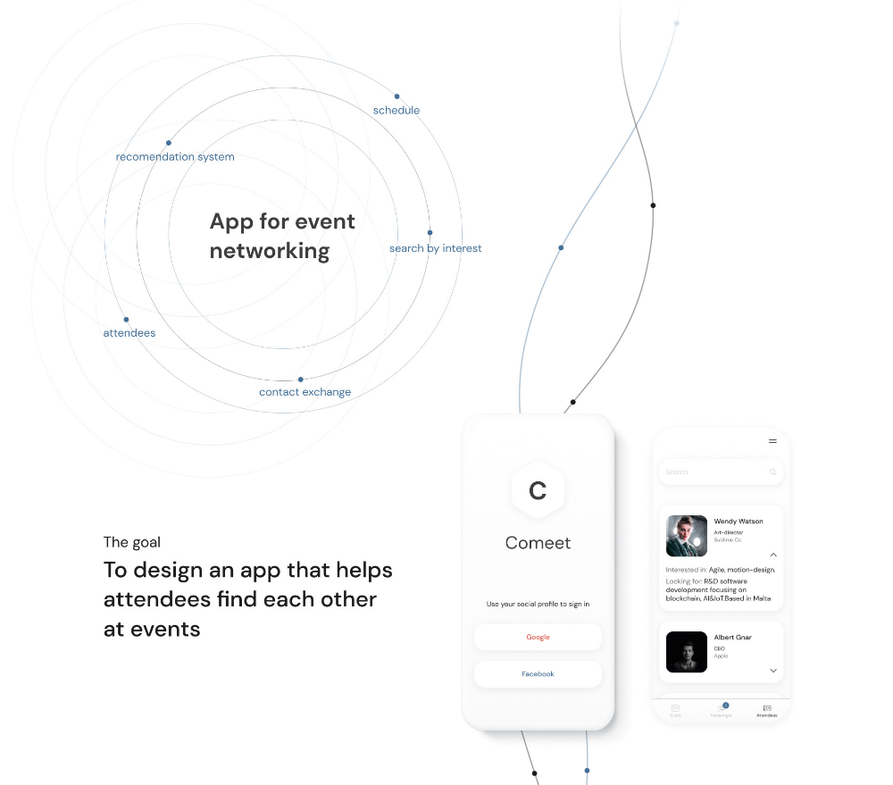 App for event networking on Behance App, Networking