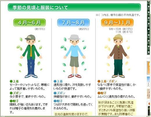 気温 服装 東京 - Google 検索 | メンズファッション | 服装、メンズファッション、気温