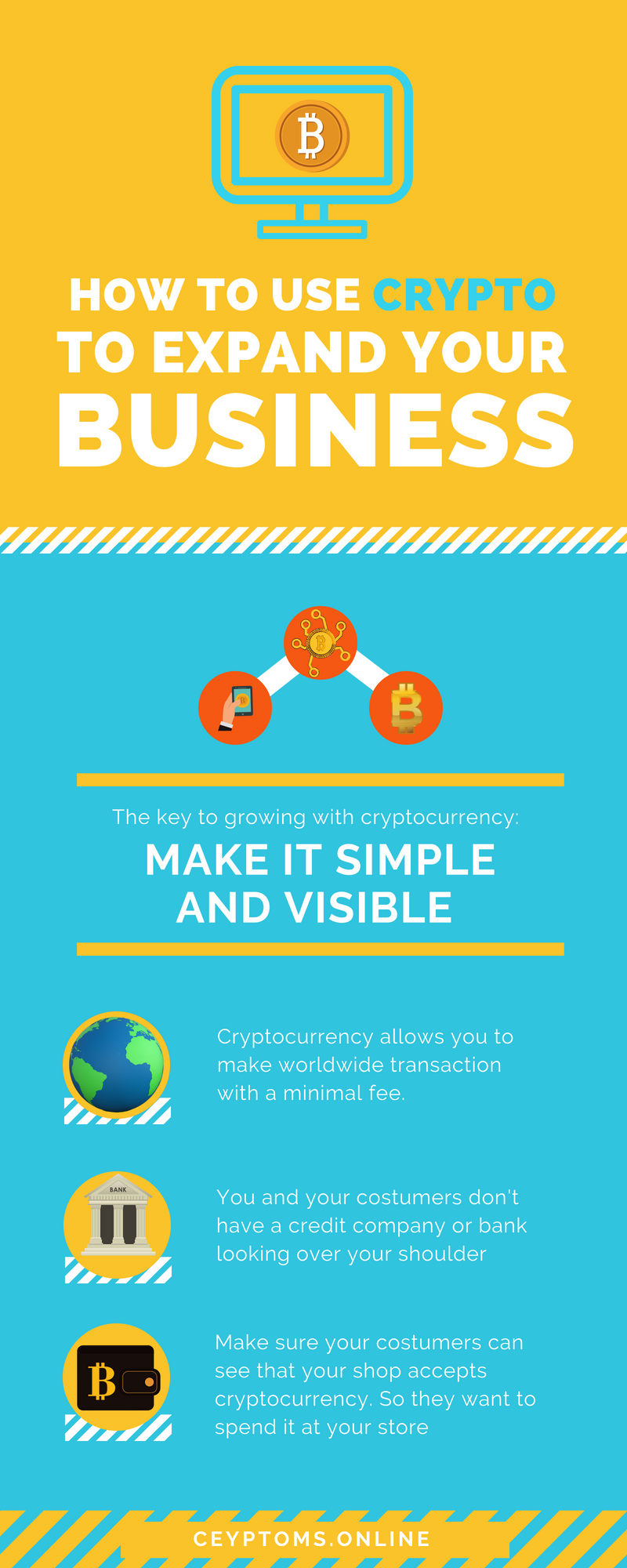 how to start a business that excepts cryptocurrency