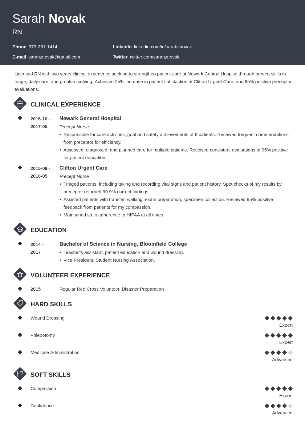nursing student resume example template cubic in 2020