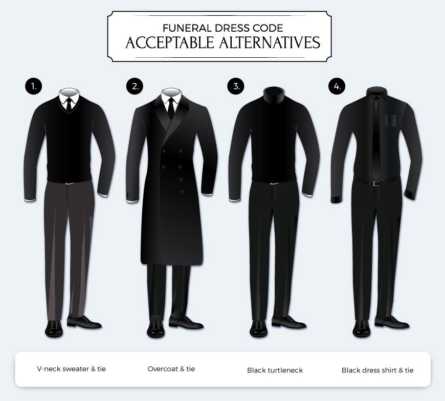 Mens funeral dress code options funeral attire funeral