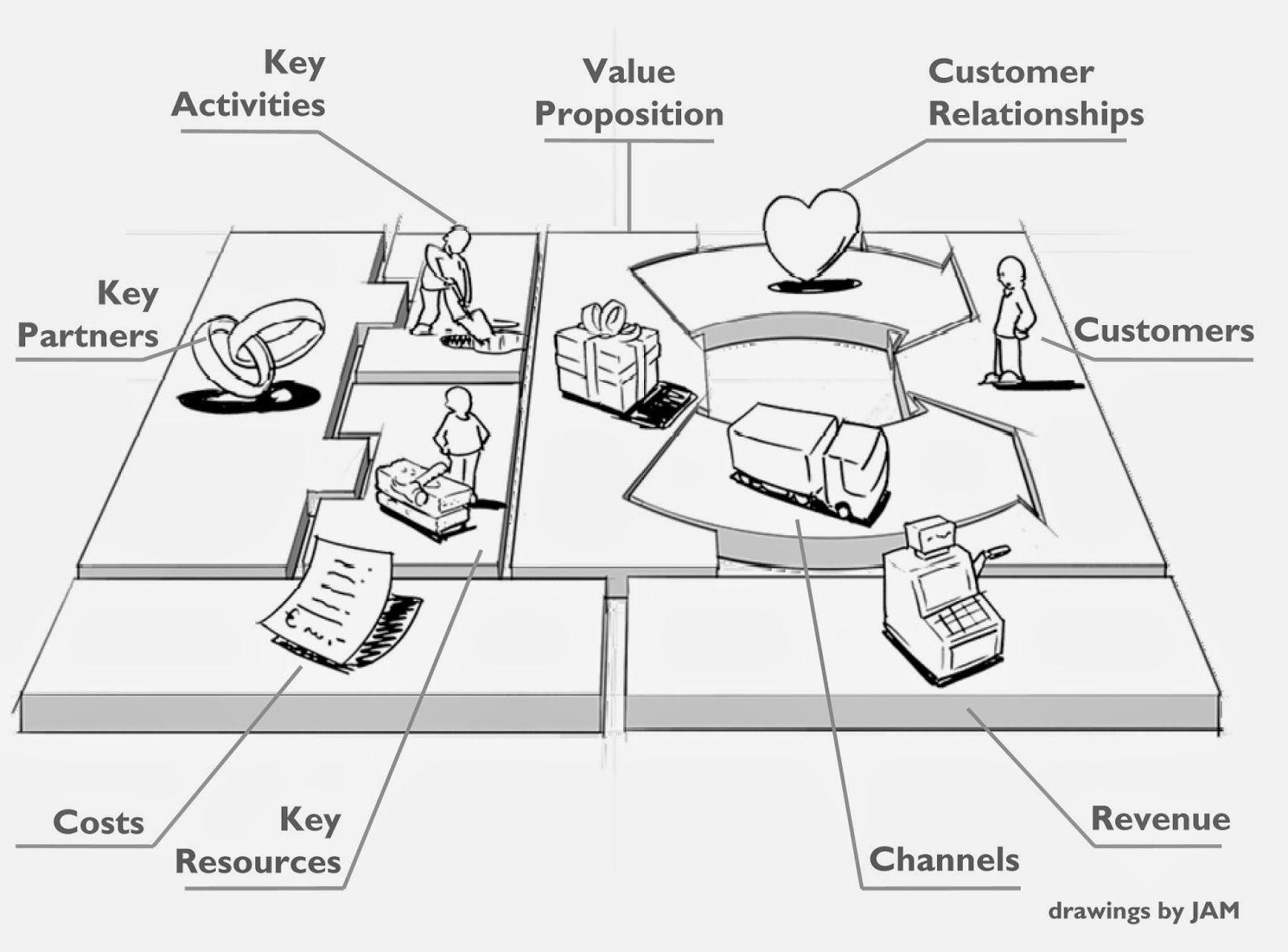 PM行不行 : 新產品經理教戰手冊: 產品經理如何為顧客「創造價值」?