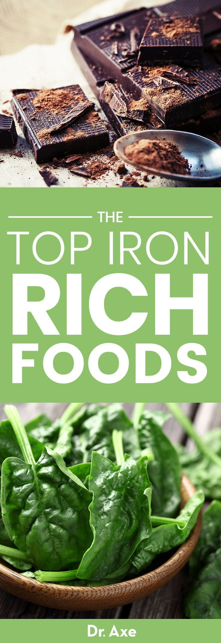 Top 15 IronRich Foods in 2020 Iron rich foods, Food