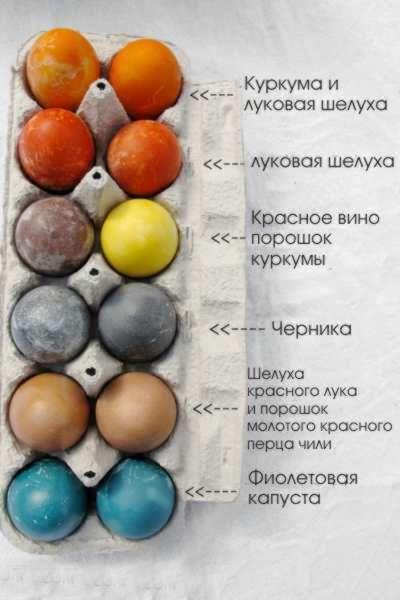 Покраская яиц натуральными красителями