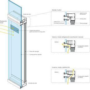 Detalle Curtain Wall Buscar Con Google Con Imagenes Fachada