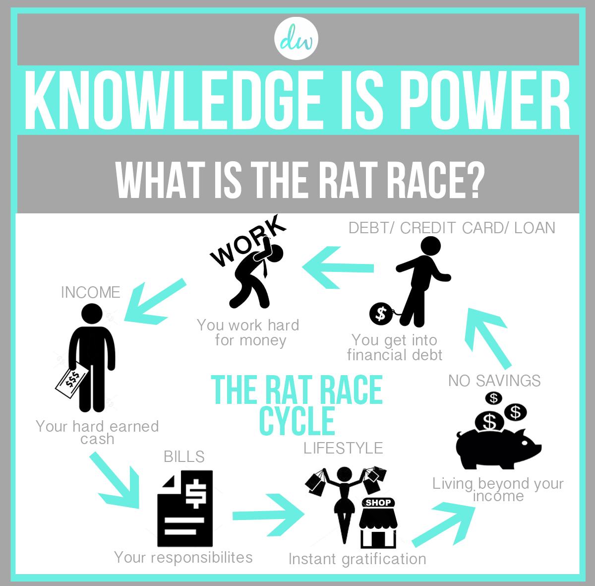 Afbeeldingsresultaat voor financiele rat race