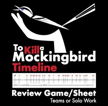 To Kill A Mockingbird Review Game Worksheet Of Timeline I